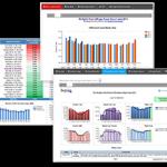 Burton Energy Portal